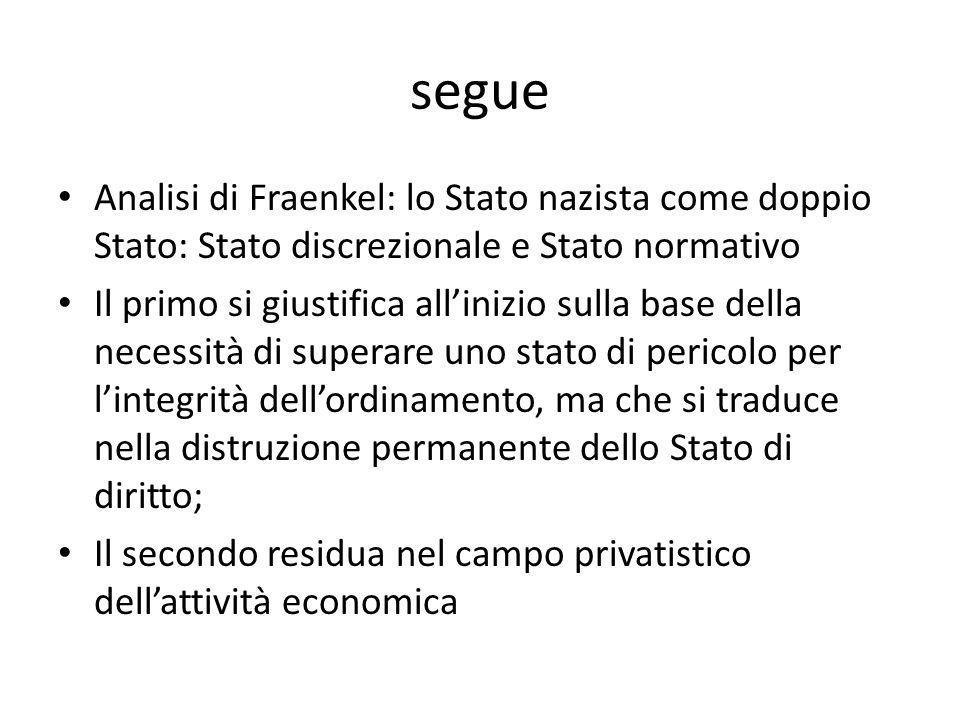 segue Analisi di Fraenkel: lo Stato nazista come doppio Stato: Stato discrezionale e Stato normativo Il primo si giustifica allinizio sulla base della