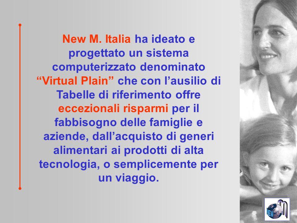 New M. Italia ha ideato e progettato un sistema computerizzato denominato Virtual Plain che con lausilio di Tabelle di riferimento offre eccezionali r