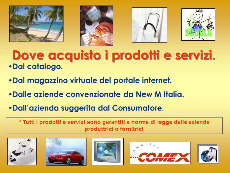 Dal catalogo. Dal magazzino virtuale del portale internet. Dalle aziende convenzionate da New M Italia. Dallazienda suggerita dal Consumatore. Dove ac