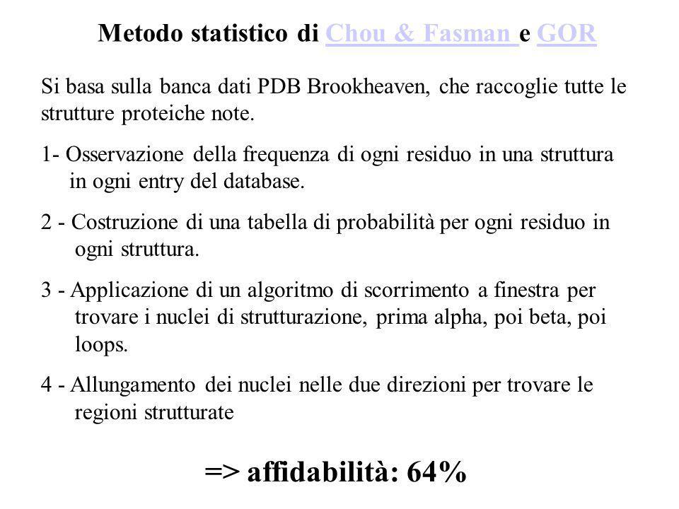 Metodo statistico di Chou & Fasman e GORChou & Fasman GOR Si basa sulla banca dati PDB Brookheaven, che raccoglie tutte le strutture proteiche note. 1