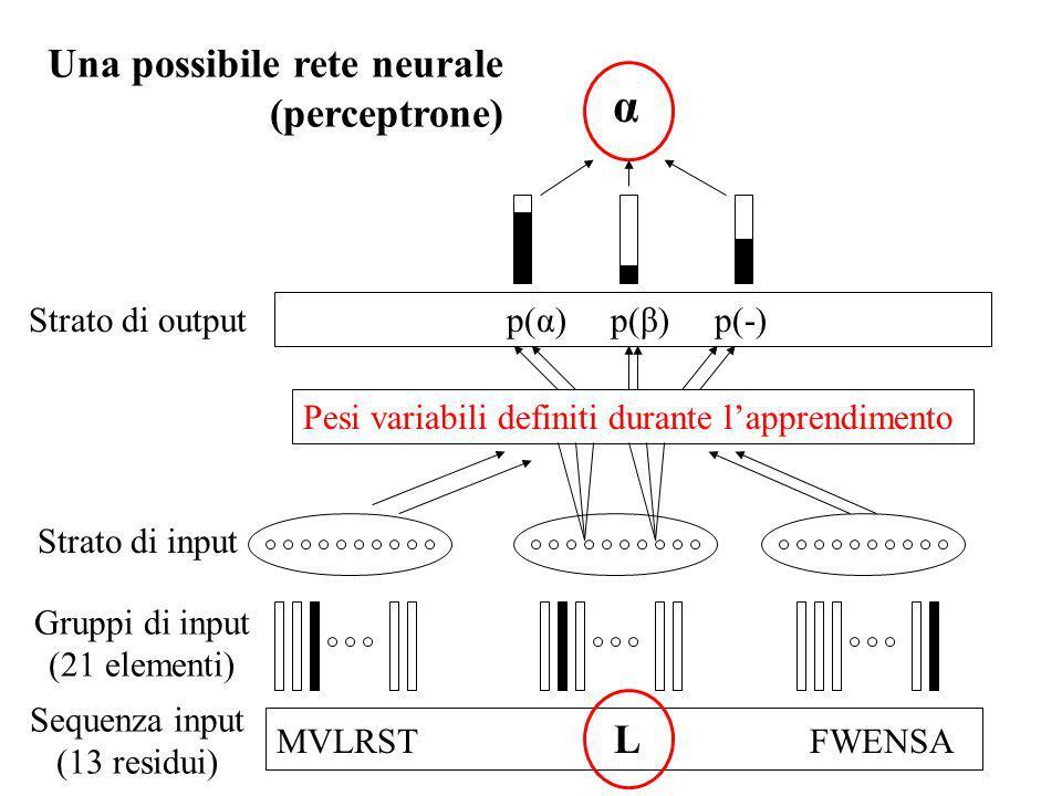 PHD (Profile network from HeiDelberg) E basato sul concetto che se si multiallineano proteine simili, si ottengono delle conservazioni che rispettano la conservazione della struttura.