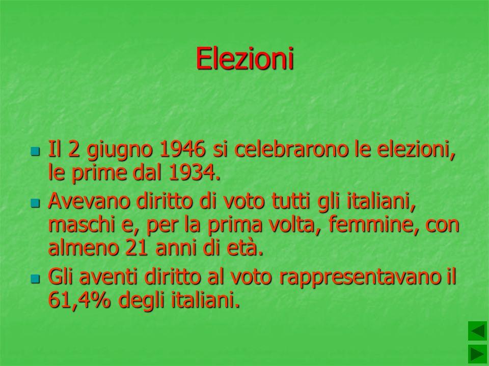 Elezioni Il 2 giugno 1946 si celebrarono le elezioni, le prime dal 1934. Il 2 giugno 1946 si celebrarono le elezioni, le prime dal 1934. Avevano dirit