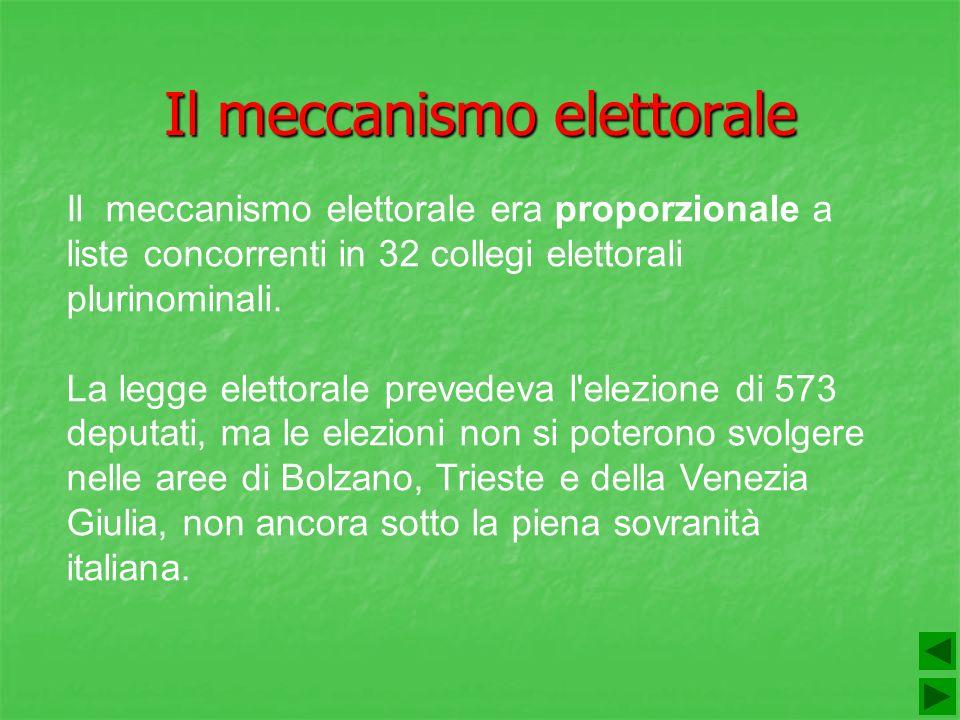 Il meccanismo elettorale Il meccanismo elettorale era proporzionale a liste concorrenti in 32 collegi elettorali plurinominali. La legge elettorale pr