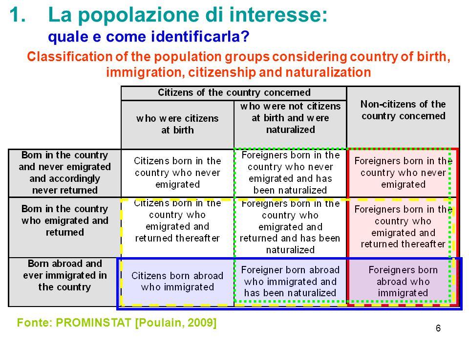 7 1.Stranieri e nati allestero: quale popolazione.