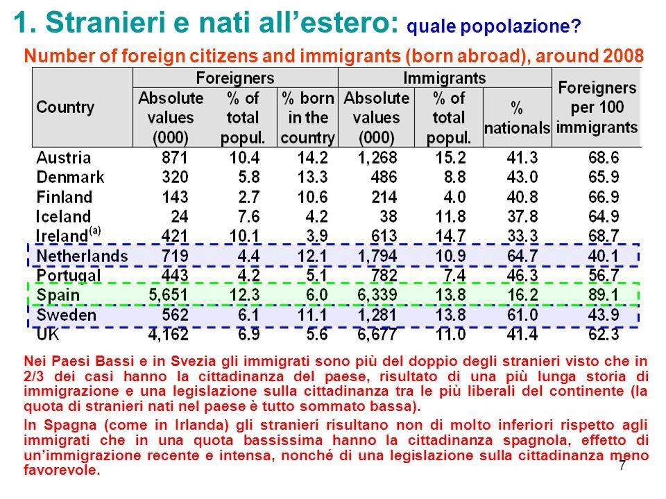 18 4. Limmigrazione straniera: dimensione assoluta e relativa delle aree di cittadinanza [1]