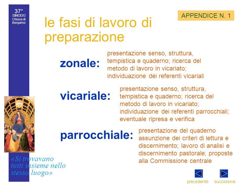 37° SINODO Chiesa di Bergamo «Si trovavano tutti insieme nello stesso luogo» 37° Sinodo diocesano 11 le fasi di lavoro di preparazione zonale: vicaria