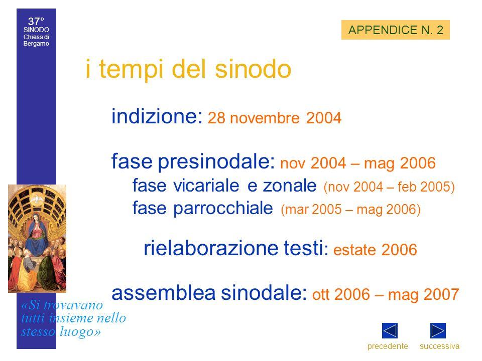 37° SINODO Chiesa di Bergamo «Si trovavano tutti insieme nello stesso luogo» 37° Sinodo diocesano 12 i tempi del sinodo indizione: 28 novembre 2004 fa