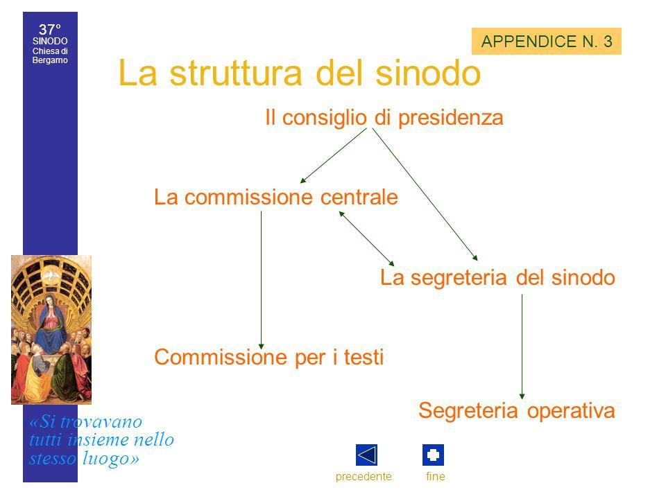 37° SINODO Chiesa di Bergamo «Si trovavano tutti insieme nello stesso luogo» 37° Sinodo diocesano 13 La struttura del sinodo Il consiglio di presidenz