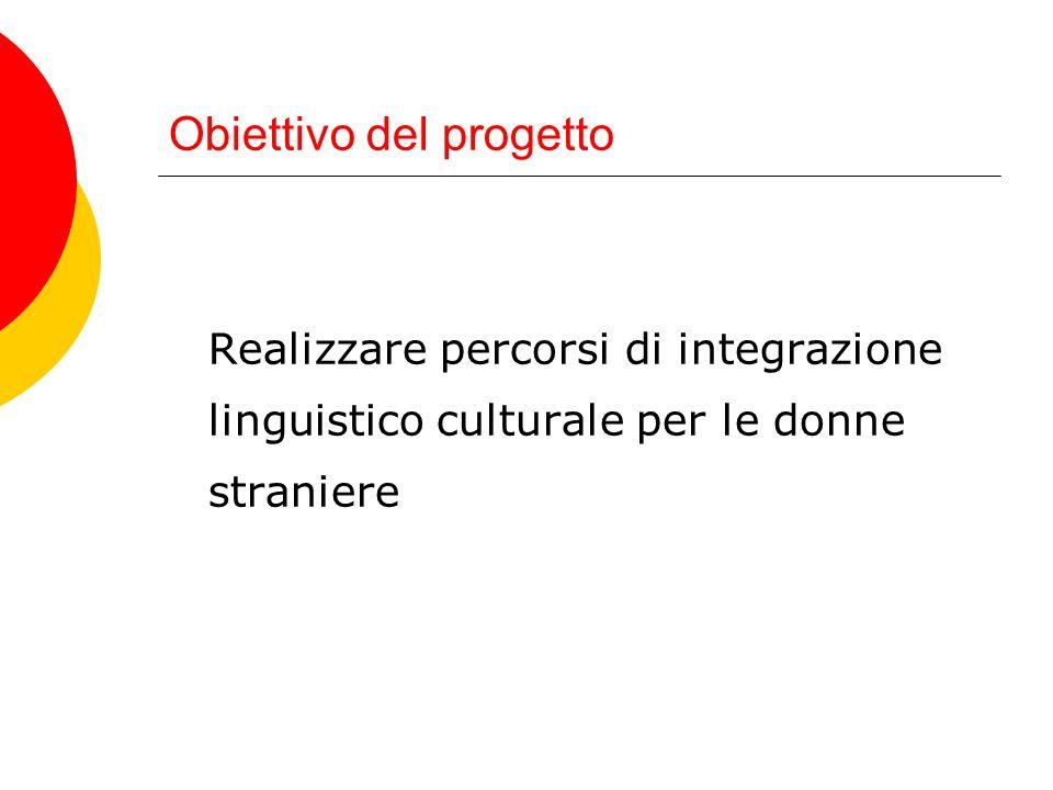 Obiettivo del progetto Realizzare percorsi di integrazione linguistico culturale per le donne straniere