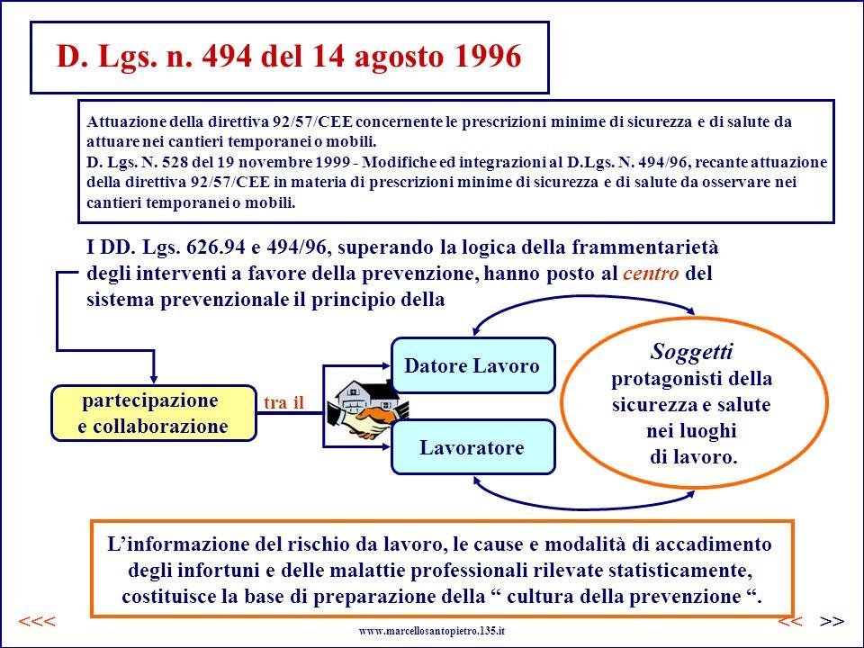 D. Lgs. n. 494 del 14 agosto 1996 Attuazione della direttiva 92/57/CEE concernente le prescrizioni minime di sicurezza e di salute da attuare nei cant