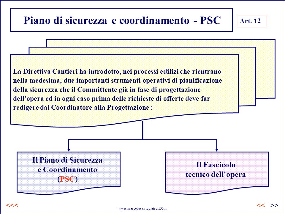 … Piano di sicurezza e coordinamento Art.