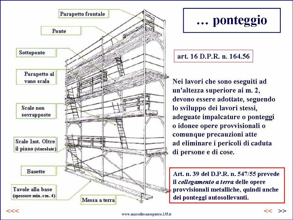 … ponteggio www.marcellosantopietro.135.it <<<>><<