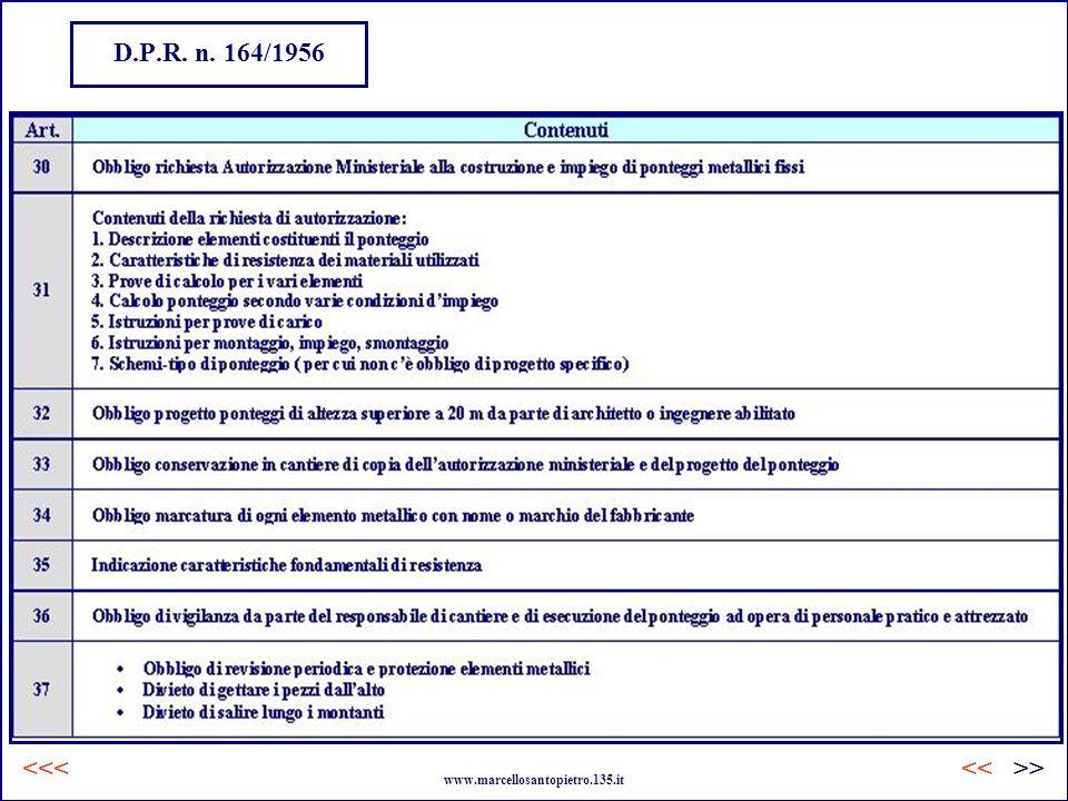 D.P.R. n. 164/1956 www.marcellosantopietro.135.it <<<>><<
