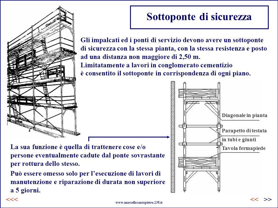 Sottoponte di sicurezza Gli impalcati ed i ponti di servizio devono avere un sottoponte di sicurezza con la stessa pianta, con la stessa resistenza e