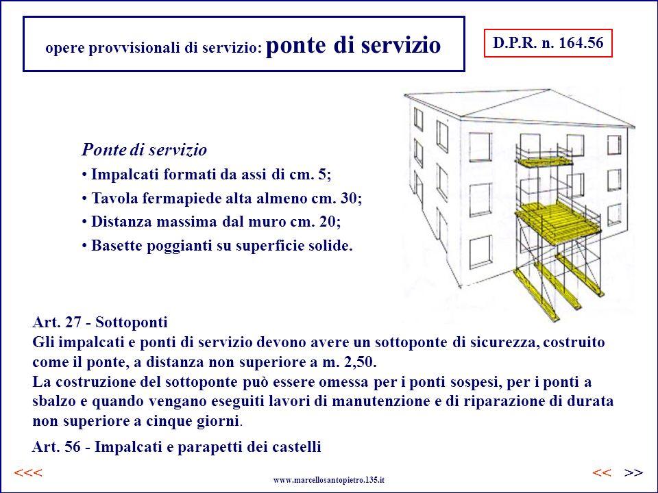 opere provvisionali di servizio: ponte di servizio Art. 27 - Sottoponti Gli impalcati e ponti di servizio devono avere un sottoponte di sicurezza, cos