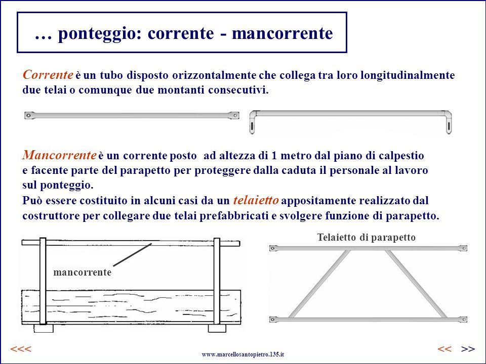 … ponteggio: corrente - mancorrente Corrente è un tubo disposto orizzontalmente che collega tra loro longitudinalmente due telai o comunque due montan