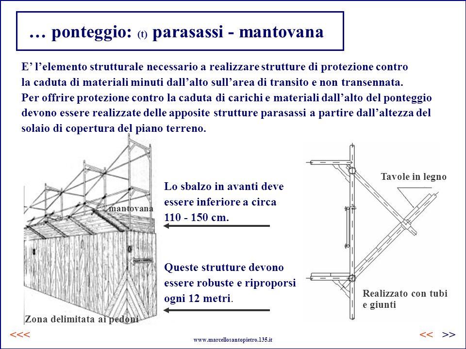 … ponteggio: (t) parasassi - mantovana E lelemento strutturale necessario a realizzare strutture di protezione contro la caduta di materiali minuti da