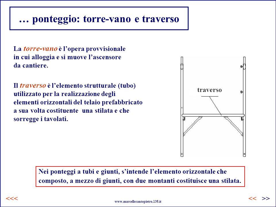 … ponteggio: torre-vano e traverso Il traverso è lelemento strutturale (tubo) utilizzato per la realizzazione degli elementi orizzontali del telaio pr