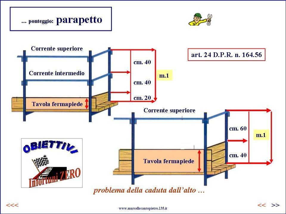 … ponteggio: parapetto www.marcellosantopietro.135.it <<<>><<