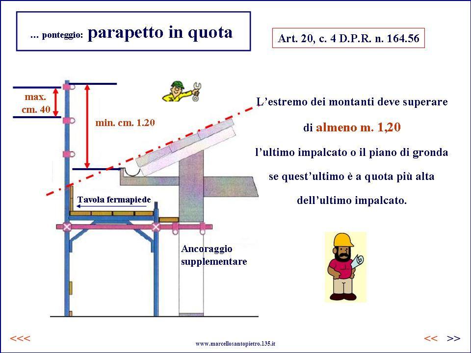 … ponteggio: parapetto in quota www.marcellosantopietro.135.it <<<>><<