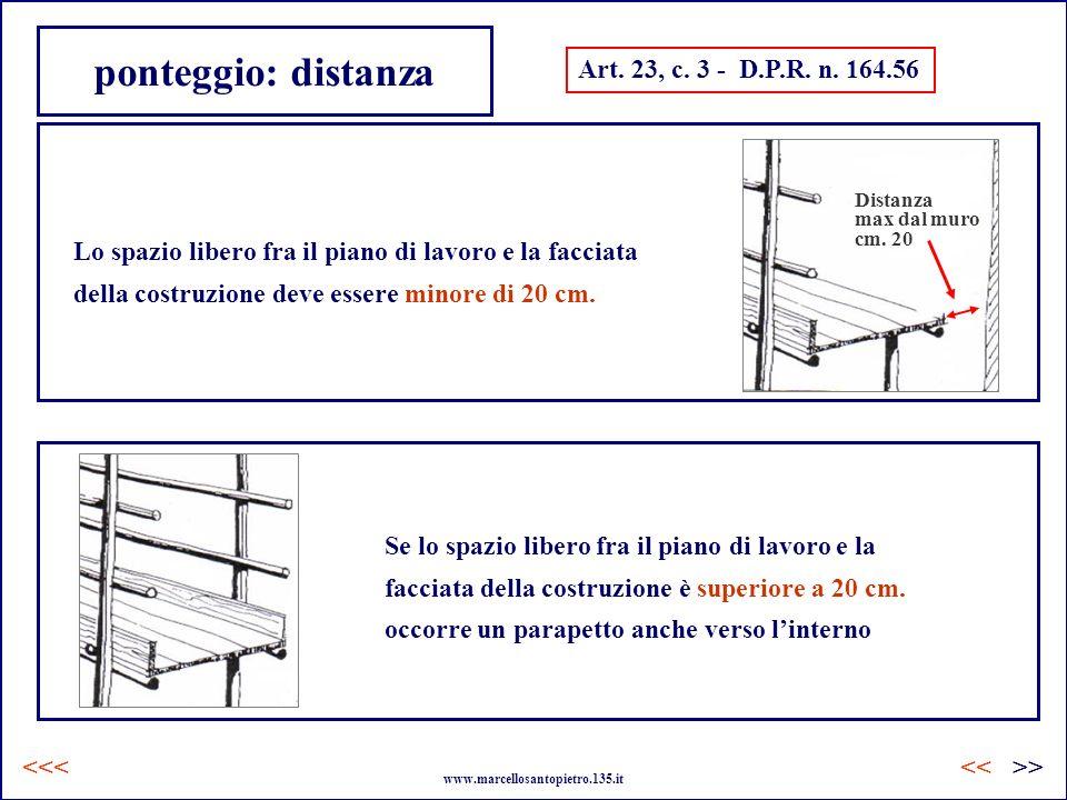ponteggio: distanza Art. 23, c. 3 - D.P.R. n. 164.56 Lo spazio libero fra il piano di lavoro e la facciata della costruzione deve essere minore di 20