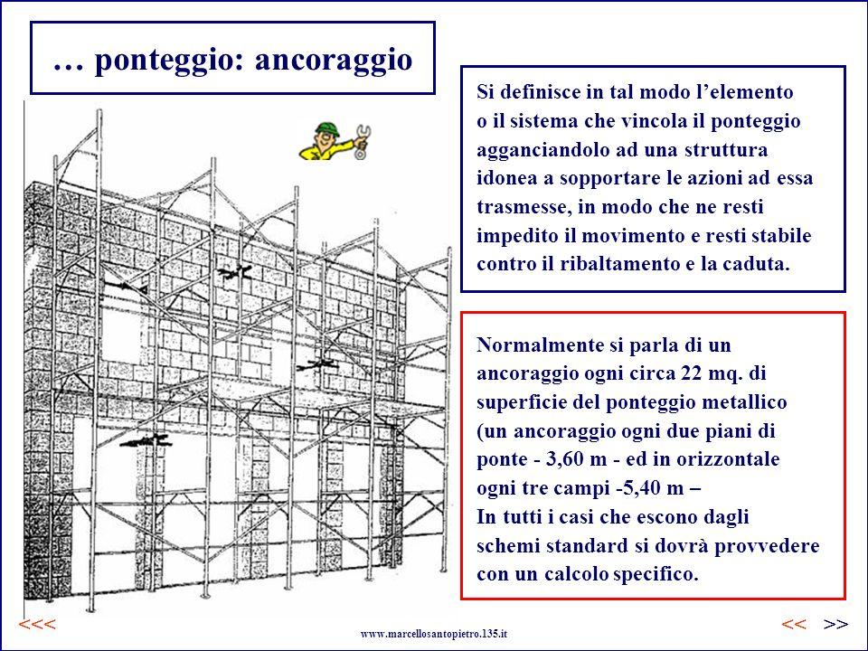 … ponteggio: ancoraggio Si definisce in tal modo lelemento o il sistema che vincola il ponteggio agganciandolo ad una struttura idonea a sopportare le