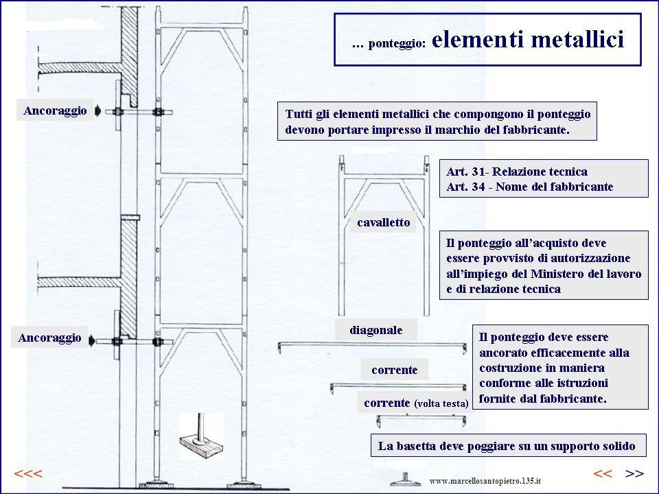 … ponteggio: elementi metallici www.marcellosantopietro.135.it <<<>><<