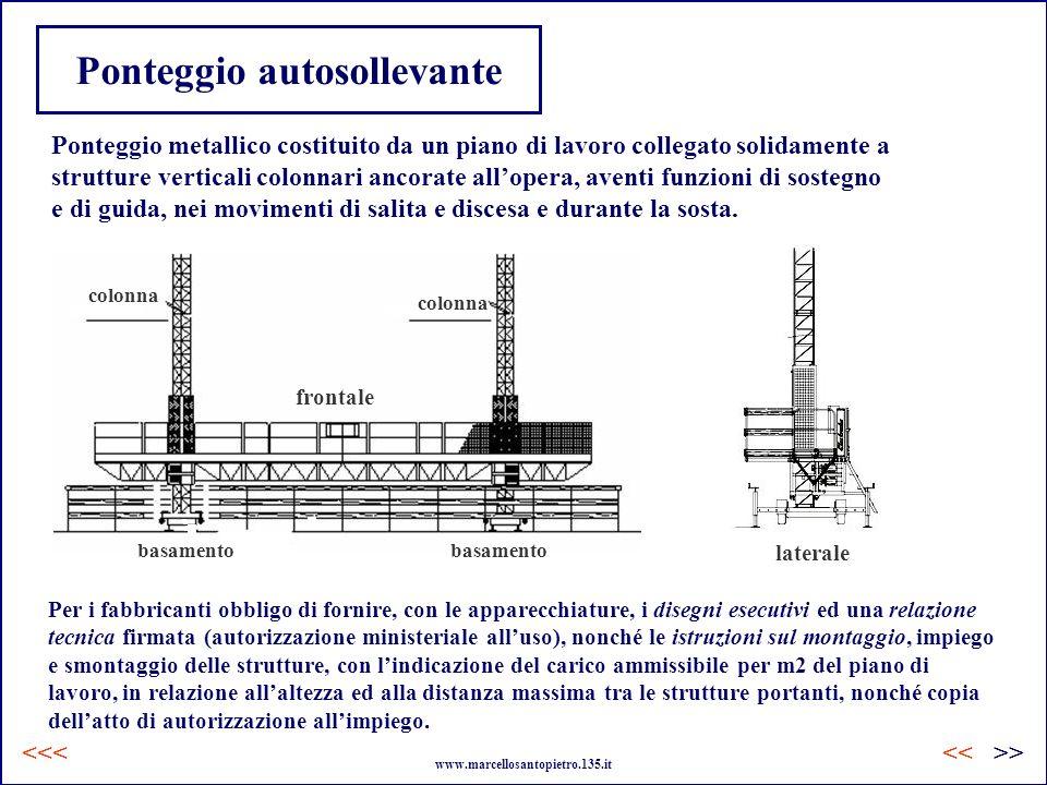 Ponteggio autosollevante Ponteggio metallico costituito da un piano di lavoro collegato solidamente a strutture verticali colonnari ancorate allopera,
