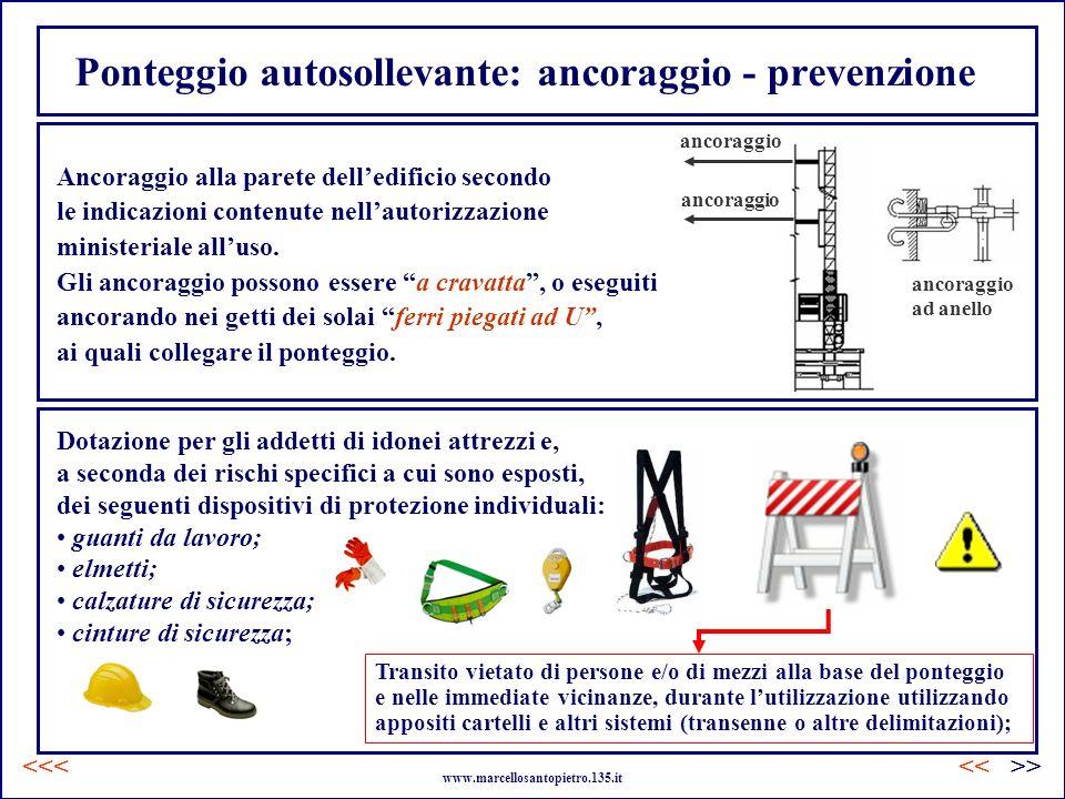 Ponteggio autosollevante: ancoraggio - prevenzione ancoraggio ad anello ancoraggio Ancoraggio alla parete delledificio secondo le indicazioni contenut