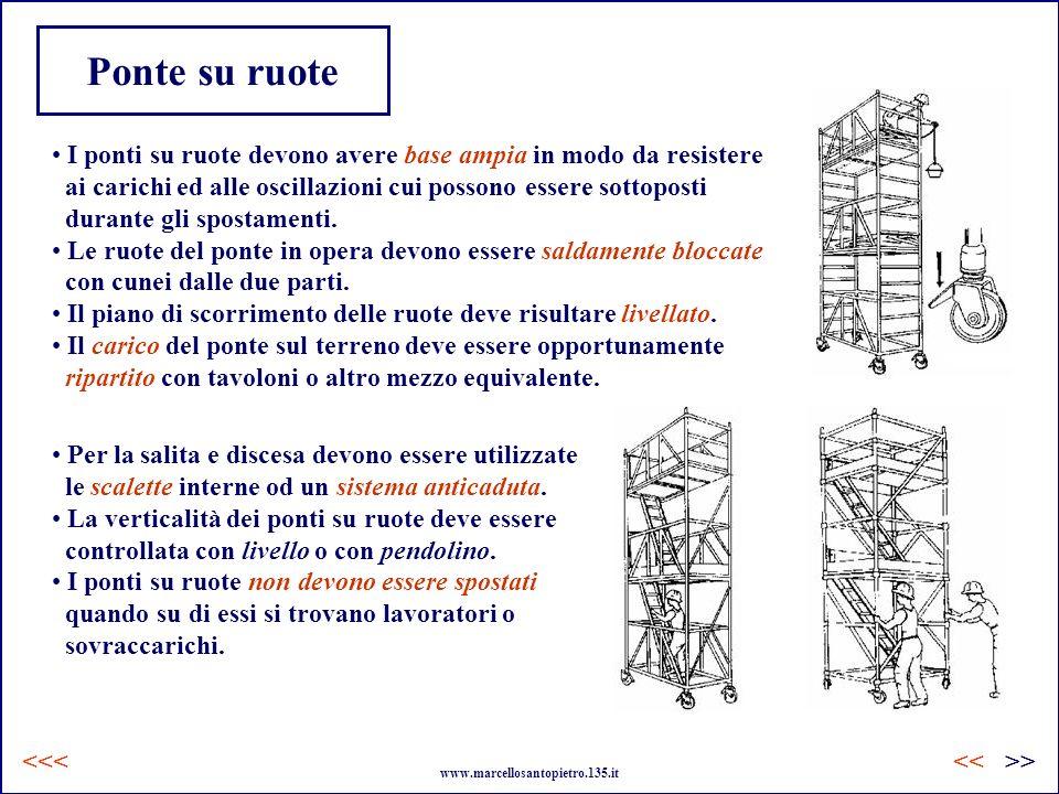 Ponte su ruote I ponti su ruote devono avere base ampia in modo da resistere ai carichi ed alle oscillazioni cui possono essere sottoposti durante gli