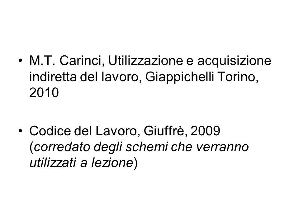 M.T. Carinci, Utilizzazione e acquisizione indiretta del lavoro, Giappichelli Torino, 2010 Codice del Lavoro, Giuffrè, 2009 (corredato degli schemi ch