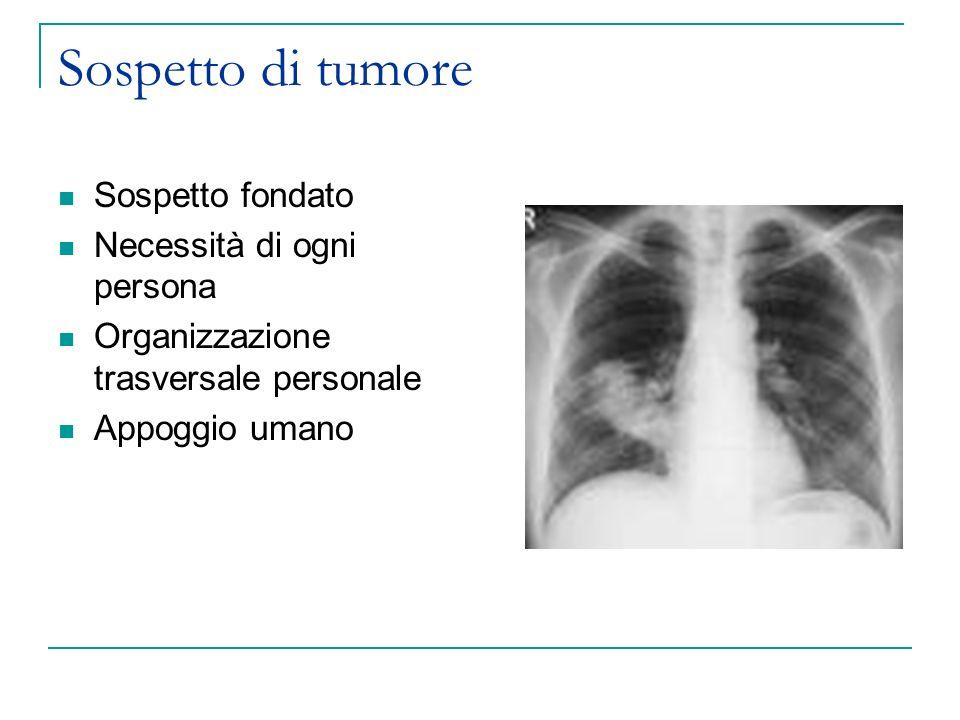 Sospetto di tumore Sospetto fondato Necessità di ogni persona Organizzazione trasversale personale Appoggio umano