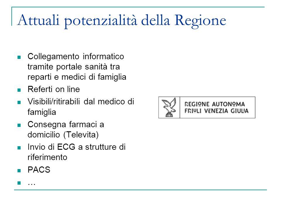 Attuali potenzialità della Regione Collegamento informatico tramite portale sanità tra reparti e medici di famiglia Referti on line Visibili/ritirabil