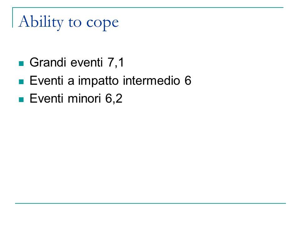 Ability to cope Grandi eventi 7,1 Eventi a impatto intermedio 6 Eventi minori 6,2