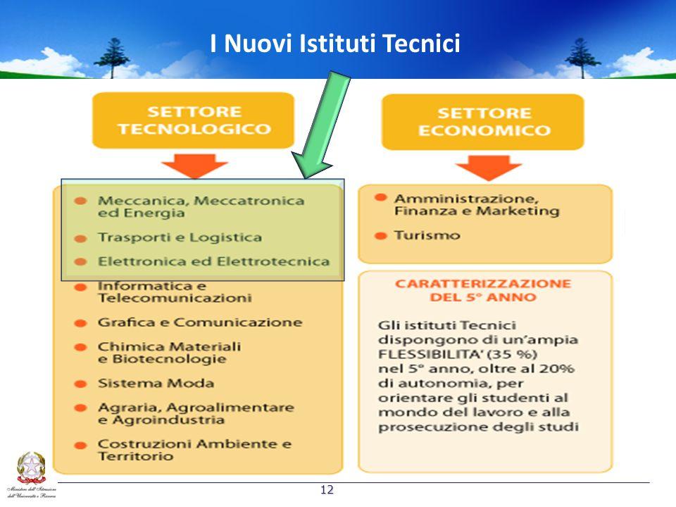 I Nuovi Istituti Tecnici 12
