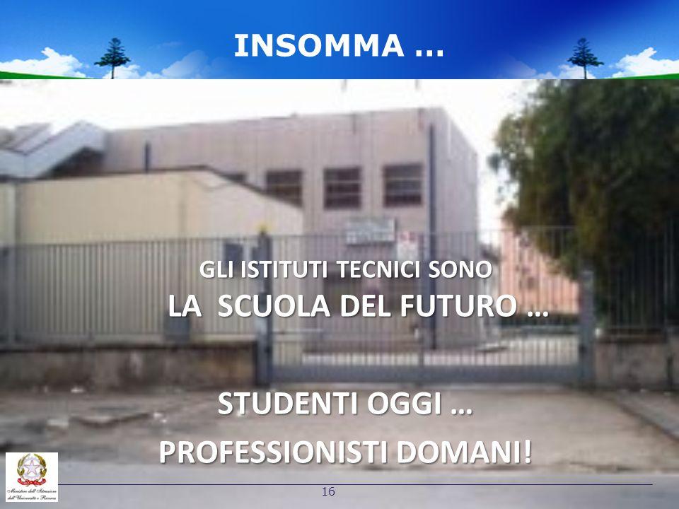 INSOMMA … GLI ISTITUTI TECNICI SONO LA SCUOLA DEL FUTURO … STUDENTI OGGI … PROFESSIONISTI DOMANI.