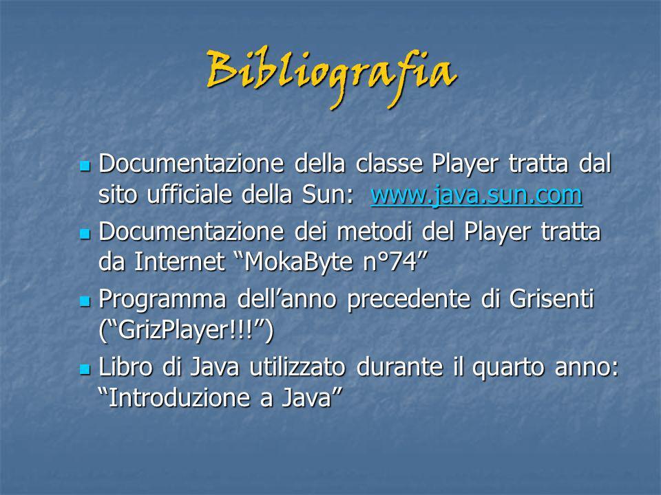 Bibliografia Documentazione della classe Player tratta dal sito ufficiale della Sun: www.java.sun.com Documentazione della classe Player tratta dal sito ufficiale della Sun: www.java.sun.comwww.java.sun.com Documentazione dei metodi del Player tratta da Internet MokaByte n°74 Documentazione dei metodi del Player tratta da Internet MokaByte n°74 Programma dellanno precedente di Grisenti (GrizPlayer!!!) Programma dellanno precedente di Grisenti (GrizPlayer!!!) Libro di Java utilizzato durante il quarto anno: Introduzione a Java Libro di Java utilizzato durante il quarto anno: Introduzione a Java