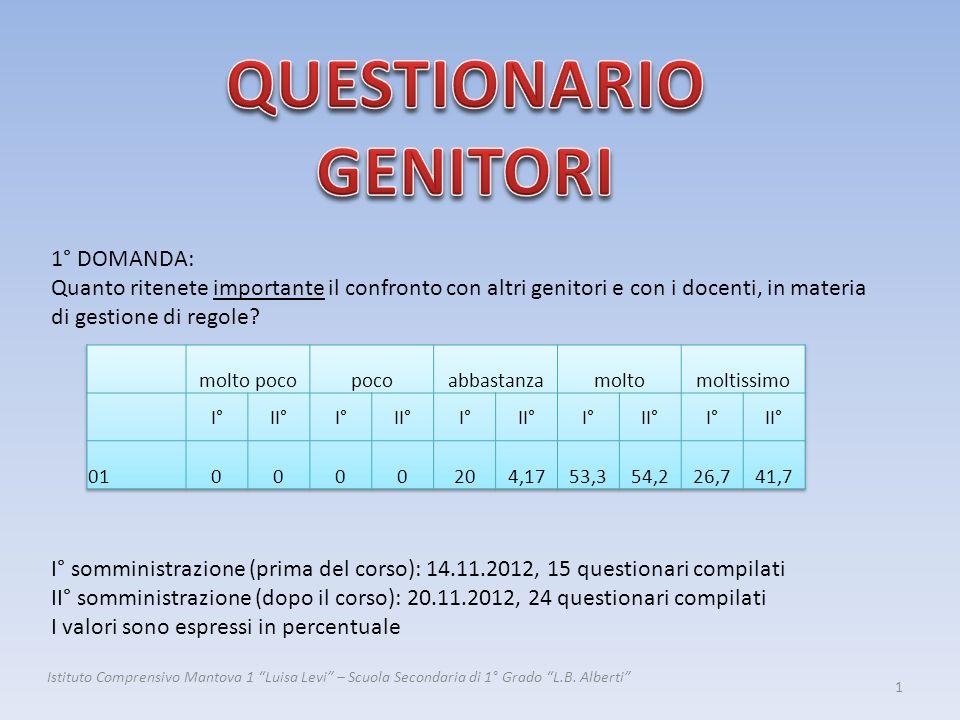 2° DOMANDA: Quanto siete disponibili al confronto e scambio con altri genitori e con i docenti, in materia di gestione di regole.