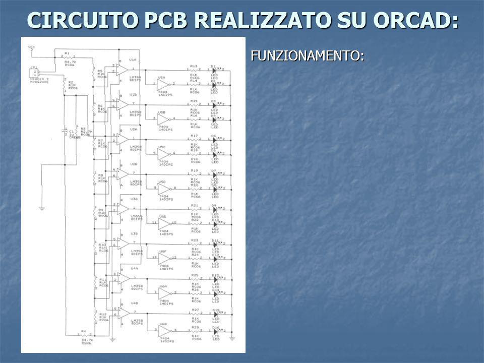 CIRCUITO PCB REALIZZATO SU ORCAD: FUNZIONAMENTO: