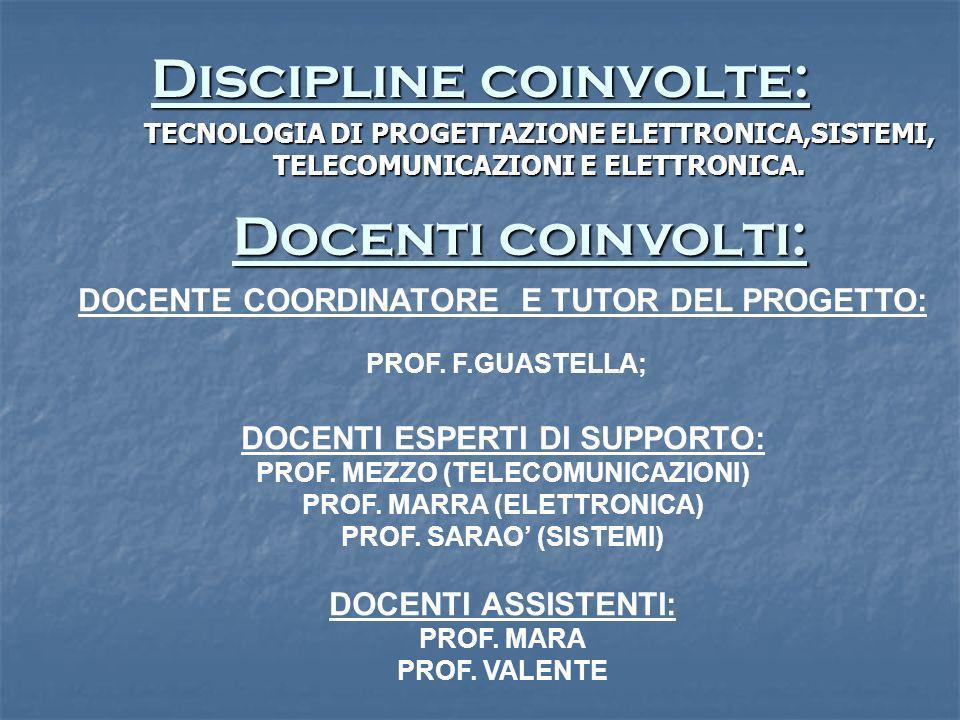 Discipline coinvolte: TECNOLOGIA DI PROGETTAZIONE ELETTRONICA,SISTEMI, TELECOMUNICAZIONI E ELETTRONICA. Docenti coinvolti: DOCENTE COORDINATORE E TUTO