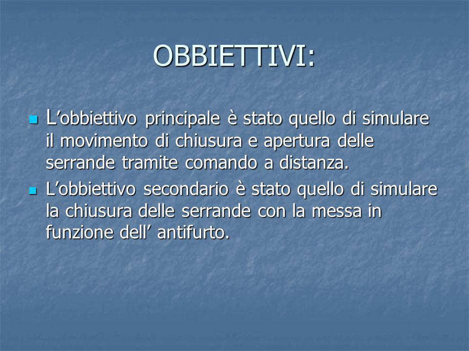OBBIETTIVI: L obbiettivo principale è stato quello di simulare il movimento di chiusura e apertura delle serrande tramite comando a distanza. L obbiet