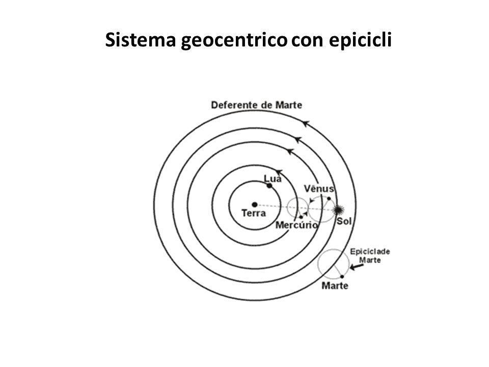 Sistema geocentrico con epicicli