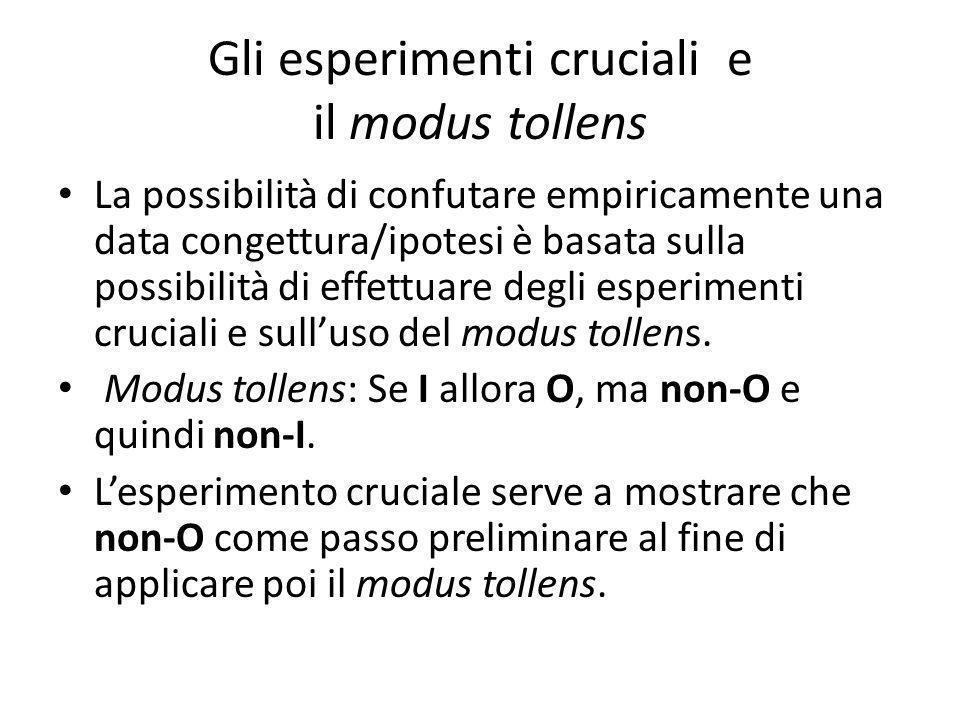 Gli esperimenti cruciali e il modus tollens La possibilità di confutare empiricamente una data congettura/ipotesi è basata sulla possibilità di effettuare degli esperimenti cruciali e sulluso del modus tollens.