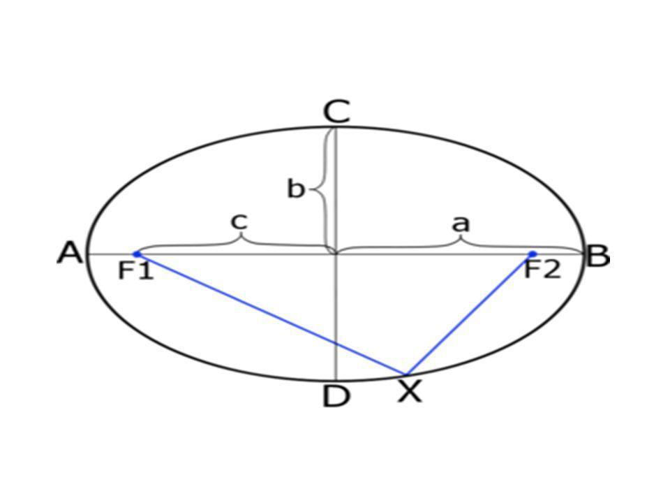 Osservazioni critiche II Che succede nellambito della matematica.