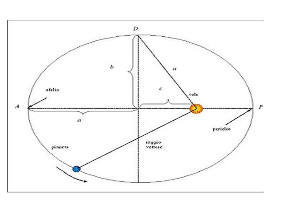LUniverso dei Pitagorici