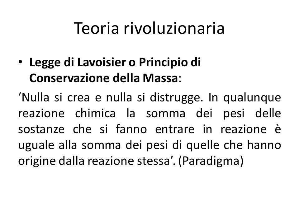 Teoria rivoluzionaria Legge di Lavoisier o Principio di Conservazione della Massa: Nulla si crea e nulla si distrugge.