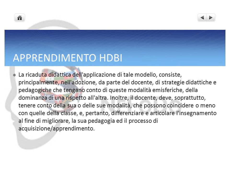 APPRENDIMENTO HDBI La ricaduta didattica dell'applicazione di tale modello, consiste, principalmente, nell'adozione, da parte del docente, di strategi