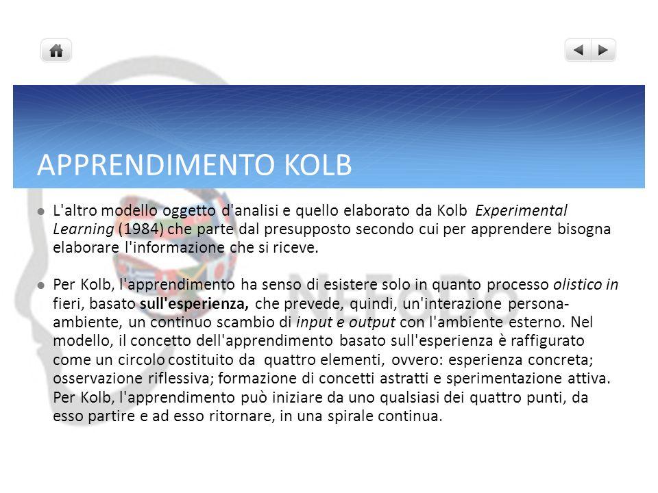 APPRENDIMENTO KOLB L'altro modello oggetto d'analisi e quello elaborato da Kolb Experimental Learning (1984) che parte dal presupposto secondo cui per