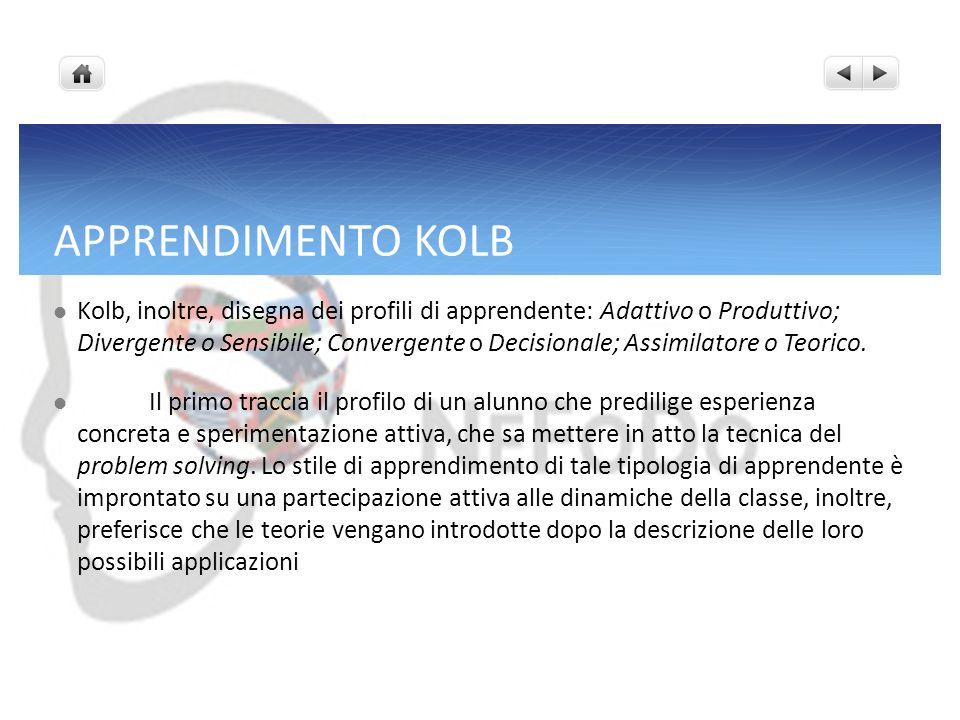 APPRENDIMENTO KOLB Kolb, inoltre, disegna dei profili di apprendente: Adattivo o Produttivo; Divergente o Sensibile; Convergente o Decisionale; Assimi
