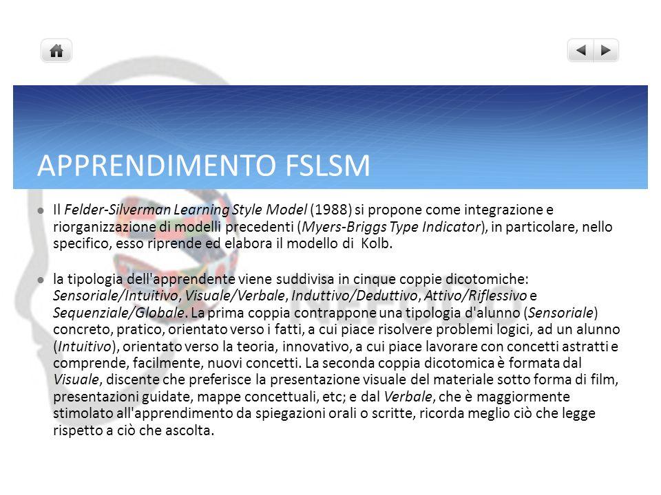 APPRENDIMENTO FSLSM Il Felder-Silverman Learning Style Model (1988) si propone come integrazione e riorganizzazione di modelli precedenti (Myers-Brigg